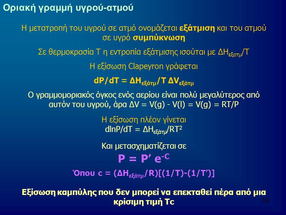 Όπου c = (ΔHεξάτμ/R)[(1/T)-(1/T')]